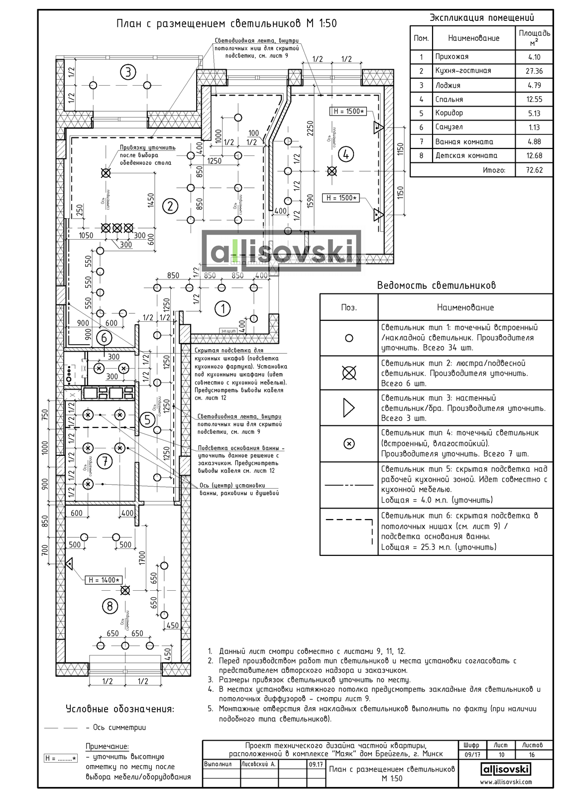 План с расположение освещения. План светильников
