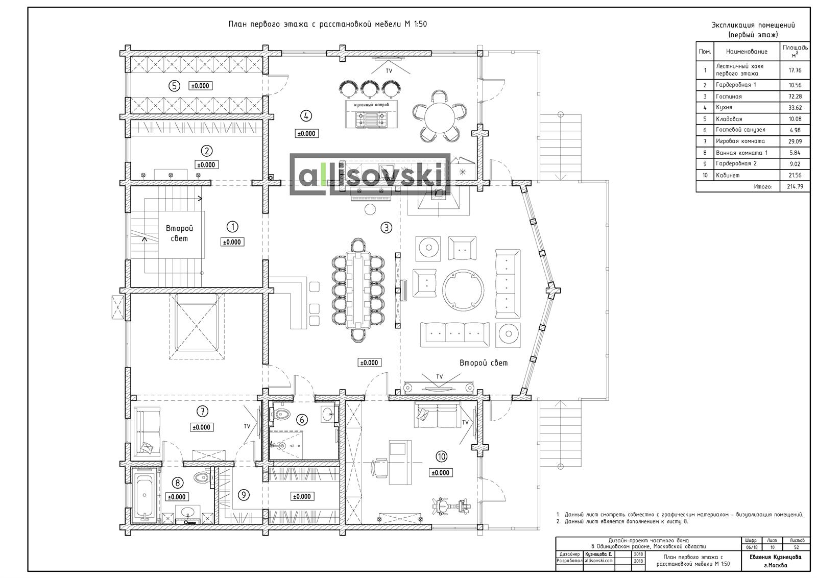План мебели дом из бруса