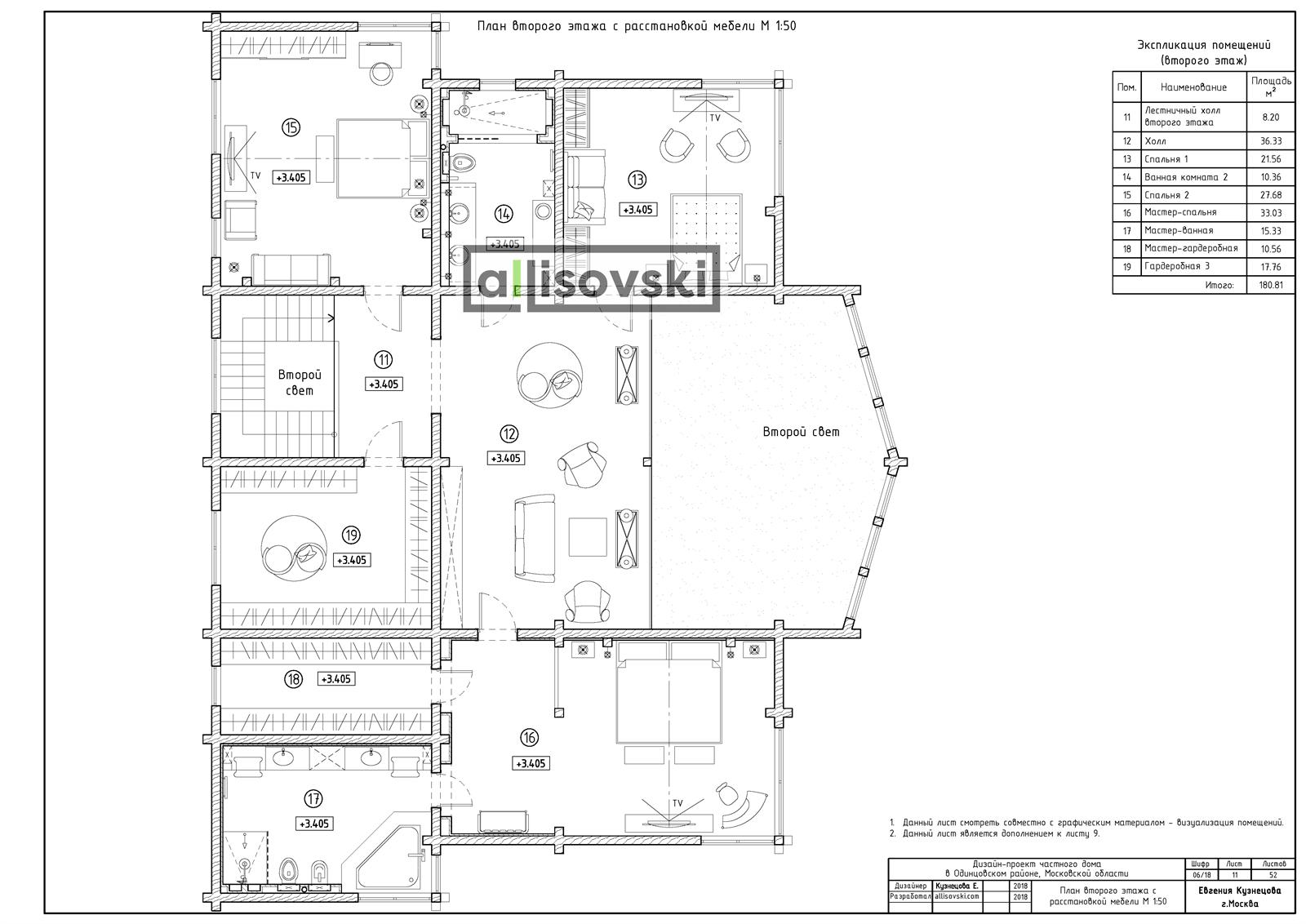 План мебели дом из бруса второй этаж