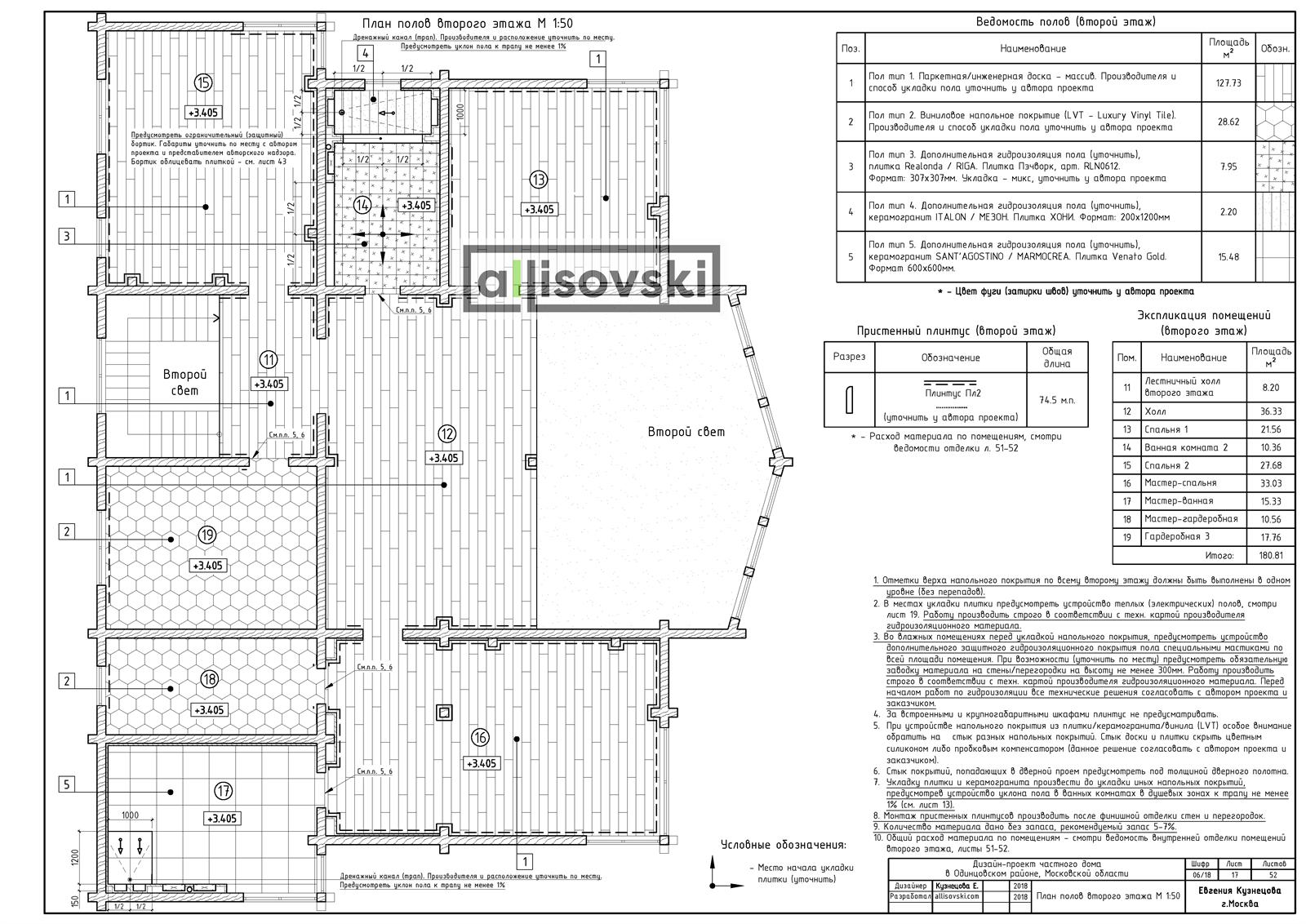 План полов дом из бруса