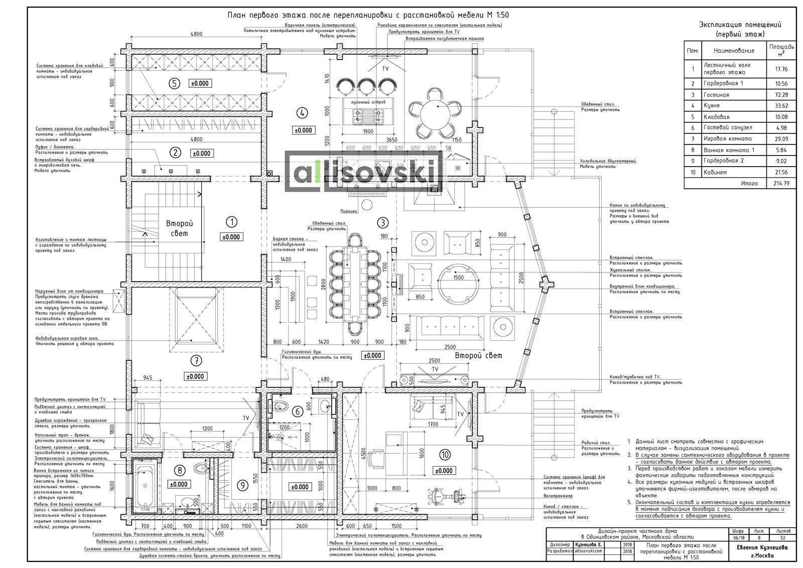 План дома из бруса с расстановкой мебели первый этаж