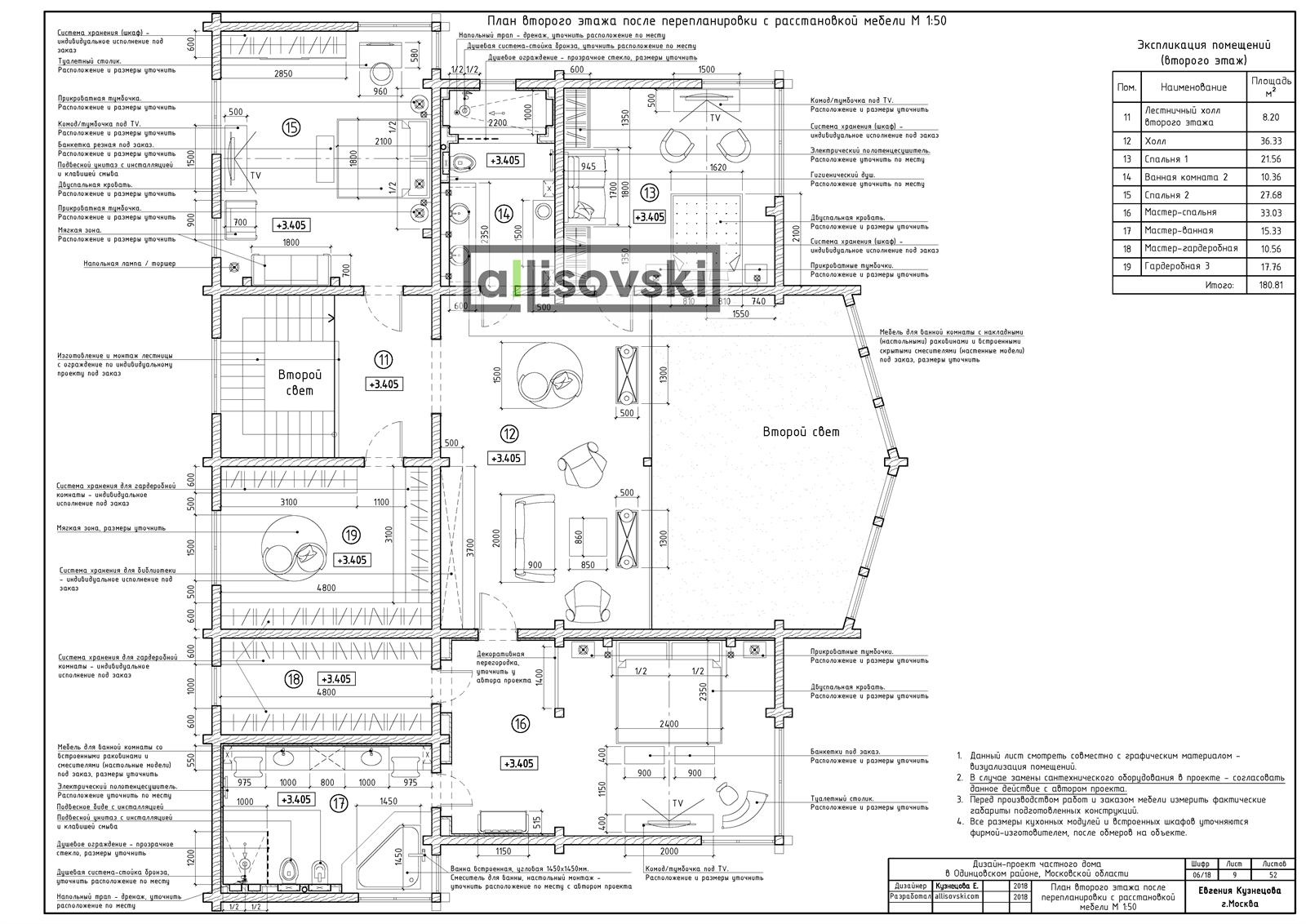 План дома из бруса с расстановкой мебели второй этаж