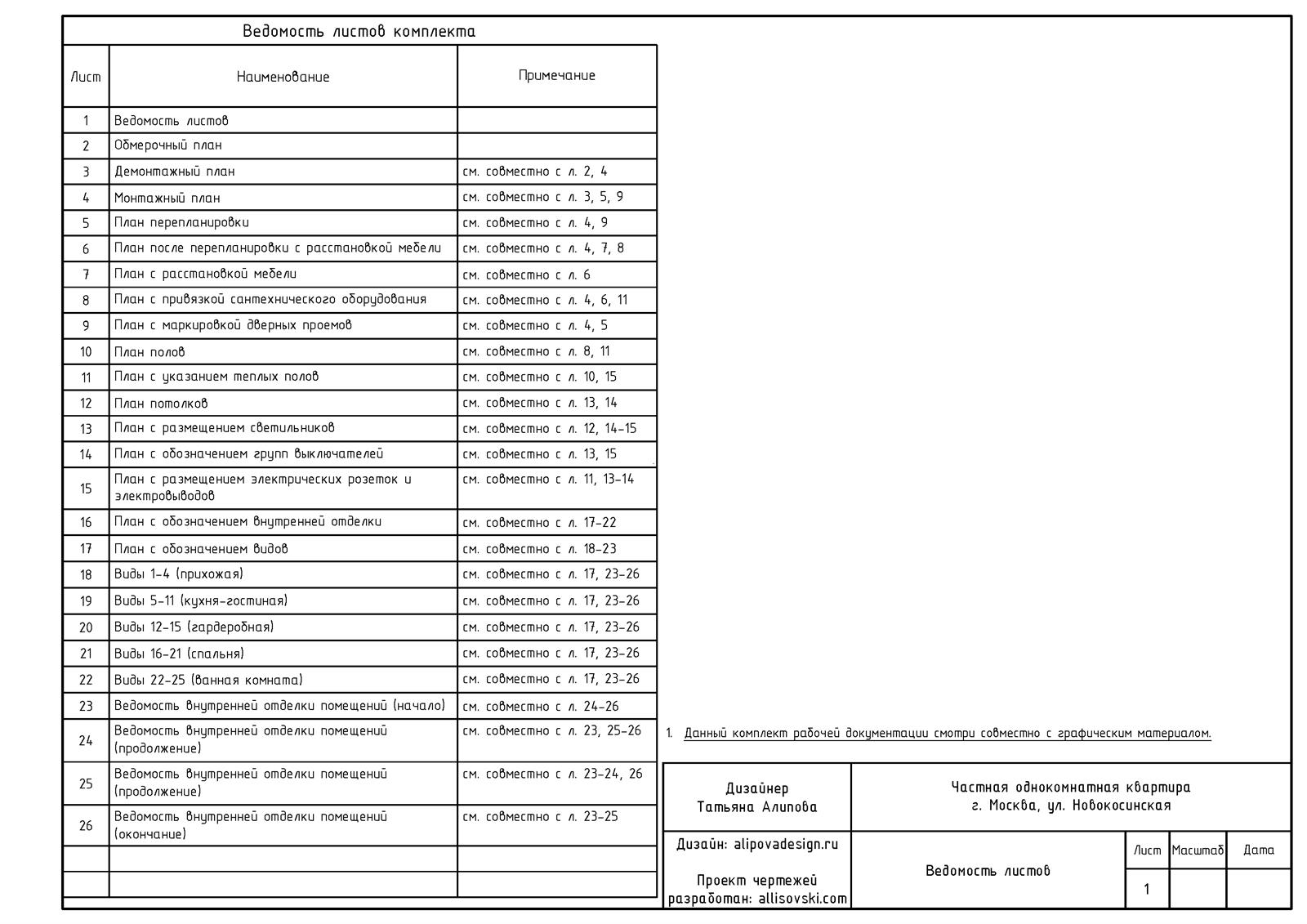 Комплект чертежей рабочей документации