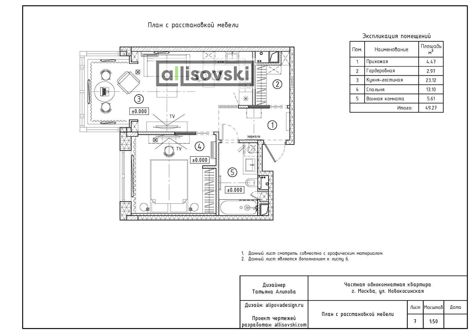 План расстановки мебели и оборудования