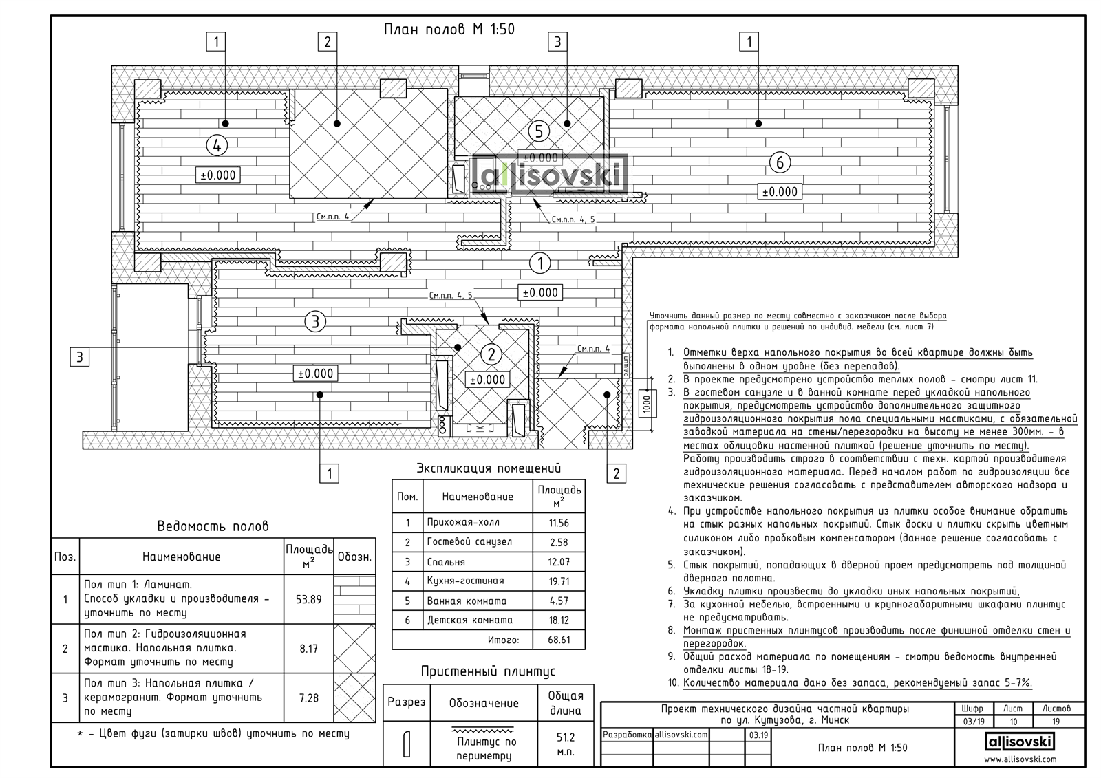 План полов и плинтусов чертежи