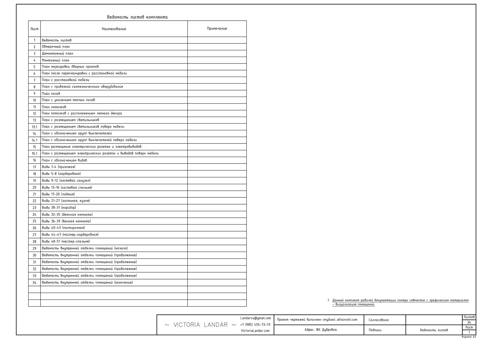 Основные листы комплекта