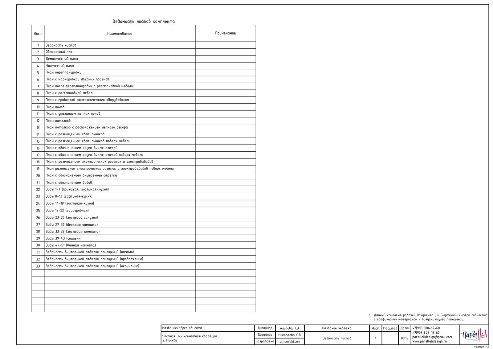 Перечесление комплекта листов проекта