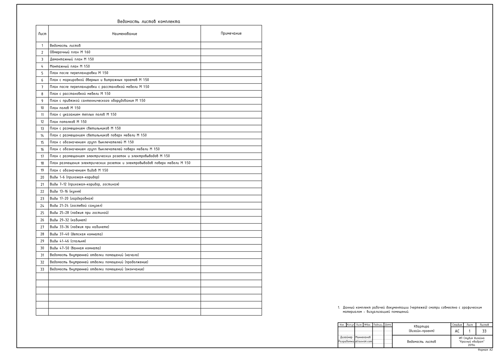 Ведомость основных листов рабочей документации