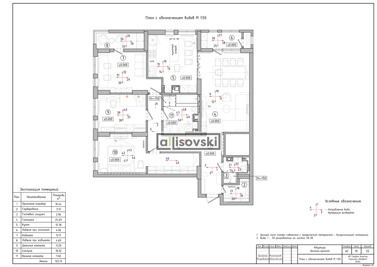 Виды на плане квартиры