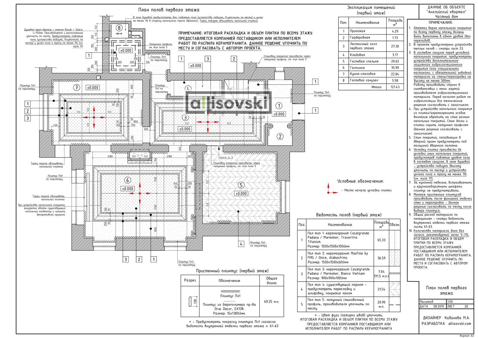 План полов первого этажа