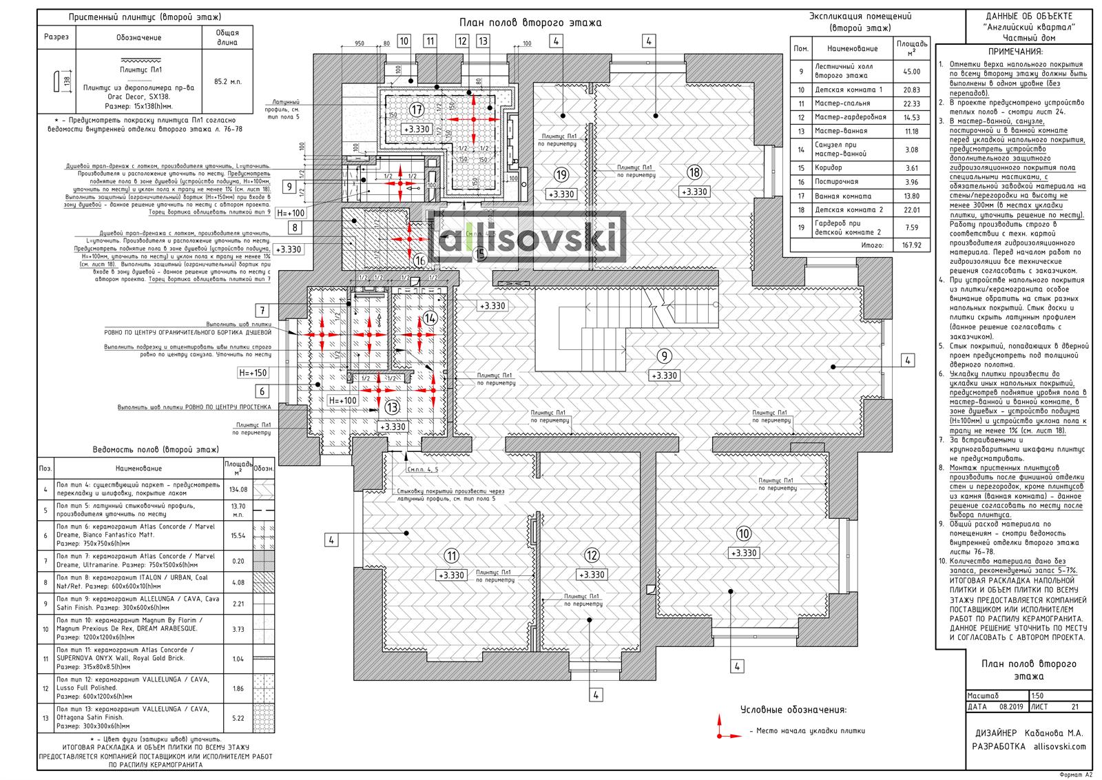 План полов второго этажа