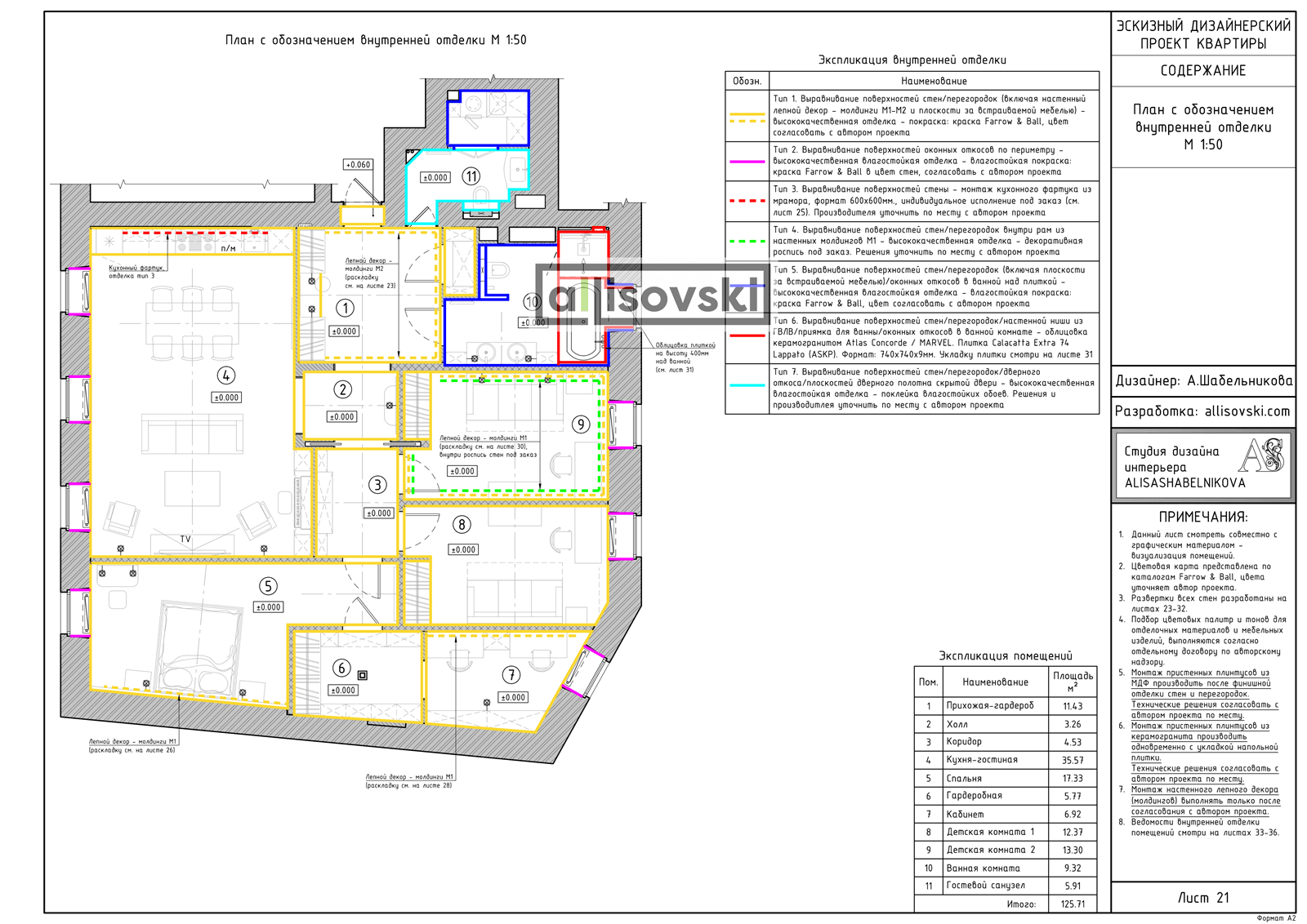 План с отделкой стен